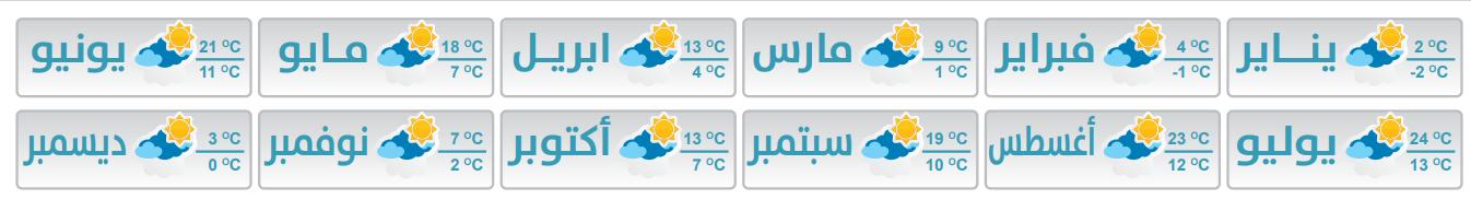 الطقس في زيورخ