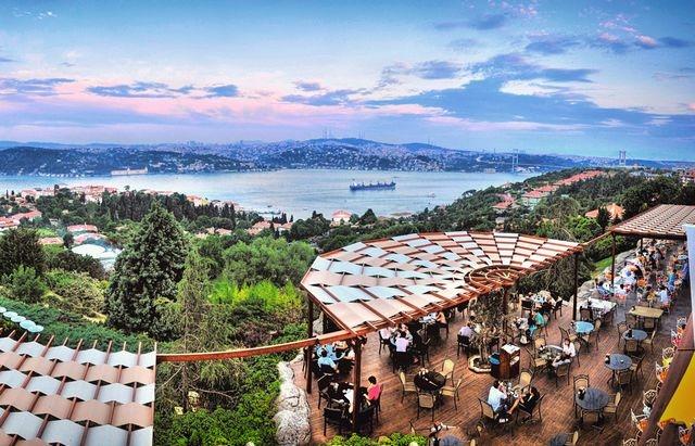 تركيا اسطنبول اهم اماكن التسوق والمطاعم مطعم ولوس بارك اسطنبول